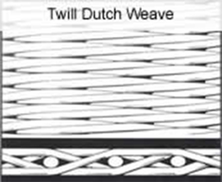 Wire Mesh Weave Patterns: Plain, Twill, Dutch